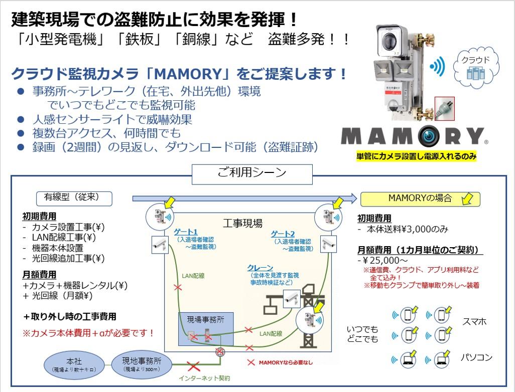 MSKが建築現場へクラウド監視カメラMAMORY本格拡販を開始!